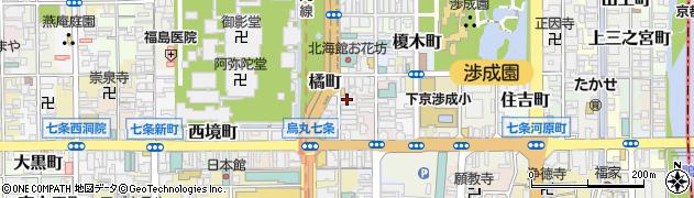 京都府京都市下京区粉川町周辺の地図