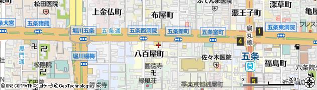 京都府京都市下京区毘沙門町周辺の地図