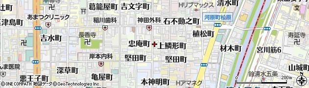 京都府京都市下京区本上神明町周辺の地図