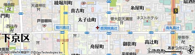 京都府京都市下京区永養寺町周辺の地図