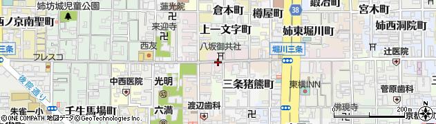 京都府京都市中京区御供町周辺の地図
