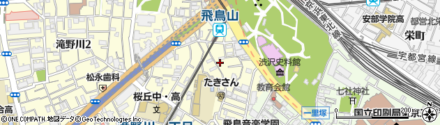 東京都北区滝野川1丁目周辺の地図