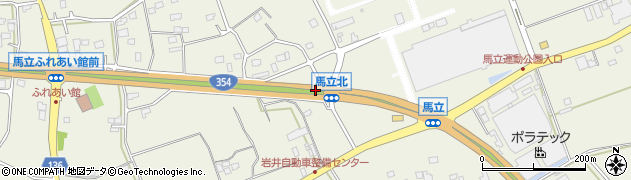 茨城県坂東市馬立周辺の地図